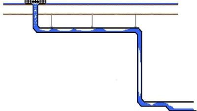 智慧雨虹吸排水系统工作原理