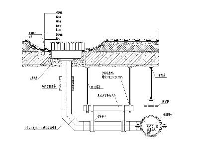 虹吸排水安装示意图-虹吸排水安装方法-智慧雨排水