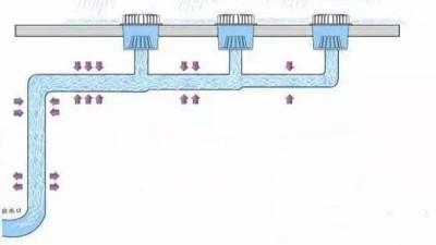 智慧雨虹吸排水原理图
