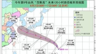 8号台风范斯高
