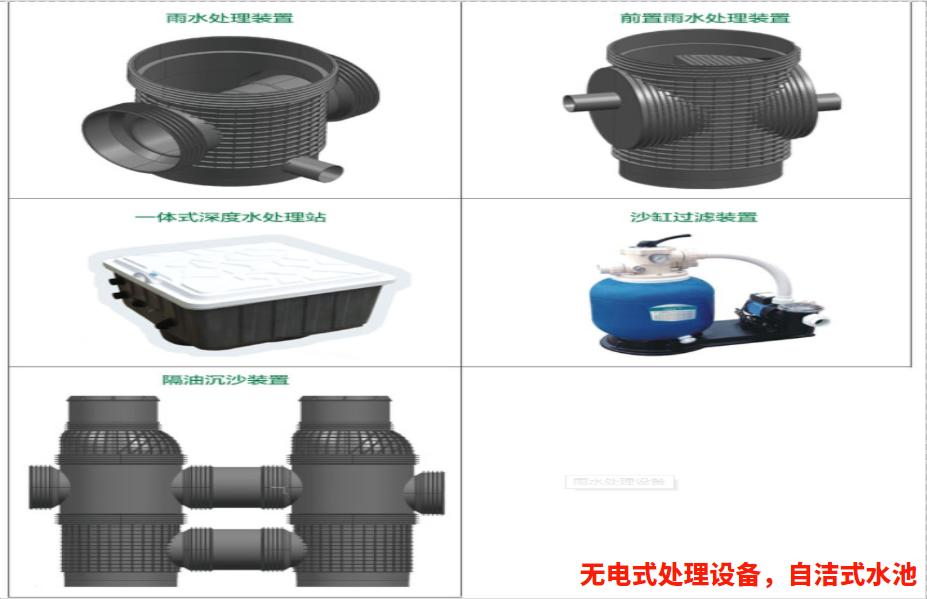雨水收集设备相关产品